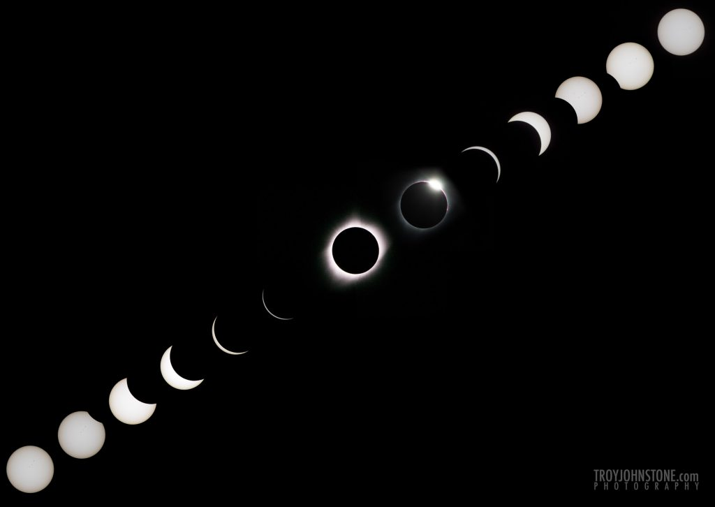 Eclipse Progression 3-2